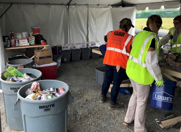 Lancaster County Solid Waste Management Authority - Waste characterization