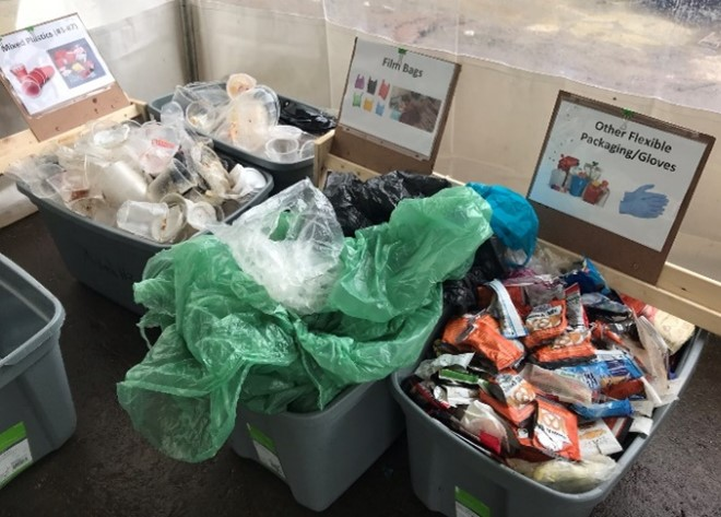 Logan Airport Waste Audit and Assessment - Massachusetts Port Authority